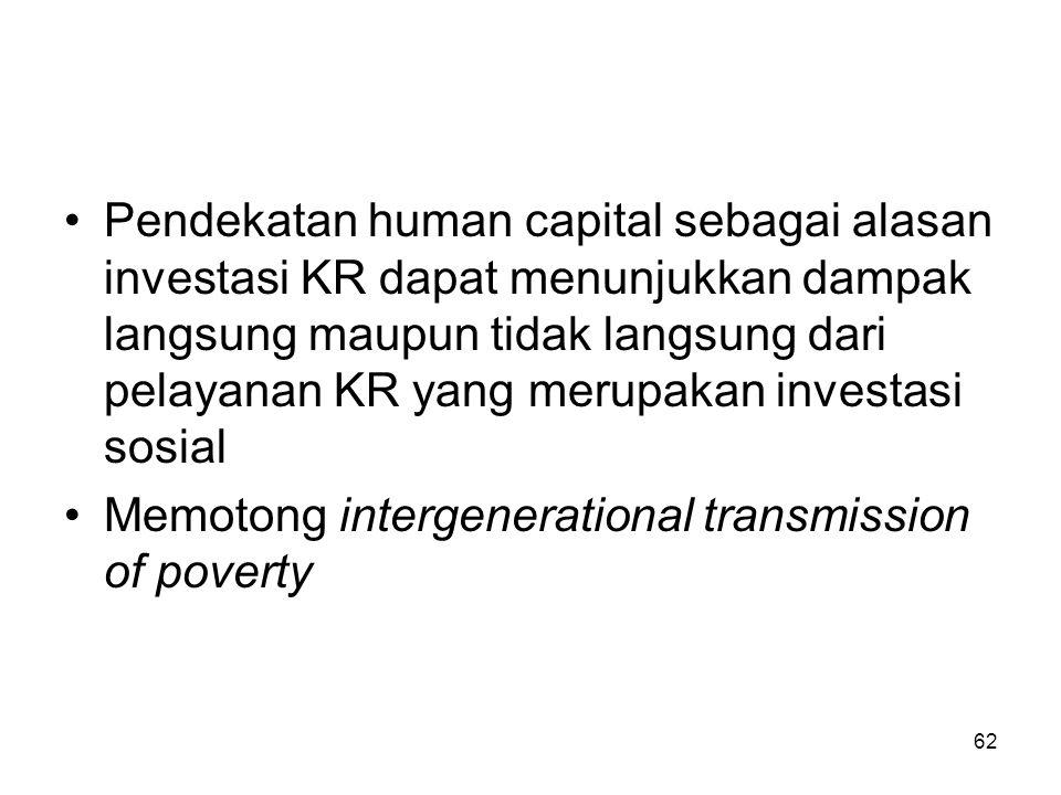 Pendekatan human capital sebagai alasan investasi KR dapat menunjukkan dampak langsung maupun tidak langsung dari pelayanan KR yang merupakan investasi sosial