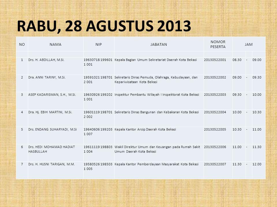 RABU, 28 AGUSTUS 2013 NO NAMA NIP JABATAN NOMOR PESERTA JAM 1