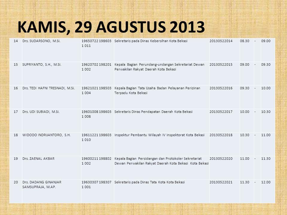 KAMIS, 29 AGUSTUS 2013 14 Drs. SUDARSONO, M.Si. 19650722 198603 1 011