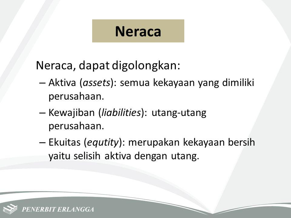 Neraca Neraca, dapat digolongkan: