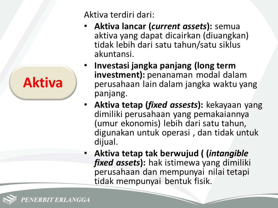 Aktiva Aktiva terdiri dari: