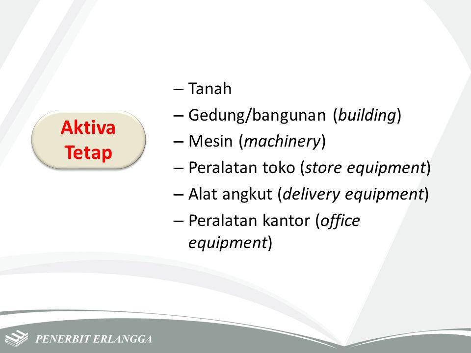 Aktiva Tetap Tanah Gedung/bangunan (building) Mesin (machinery)
