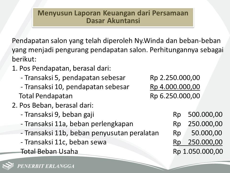 Menyusun Laporan Keuangan dari Persamaan Dasar Akuntansi