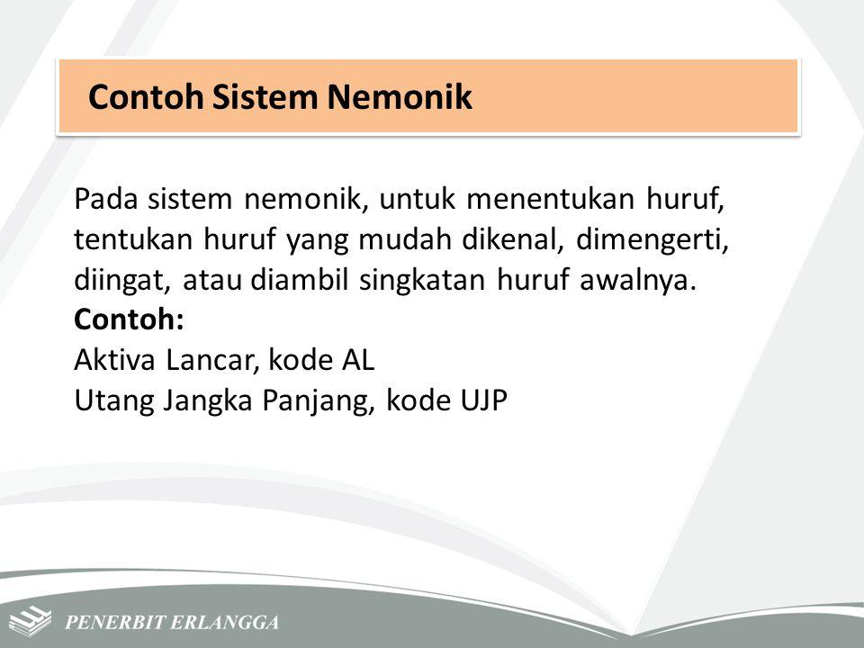 Contoh Sistem Nemonik
