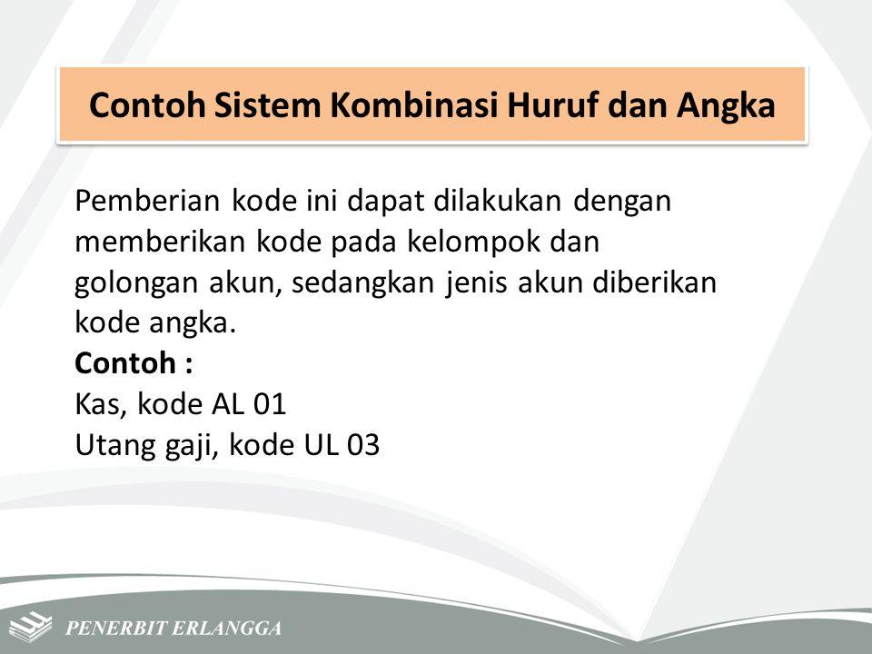 Contoh Sistem Kombinasi Huruf dan Angka