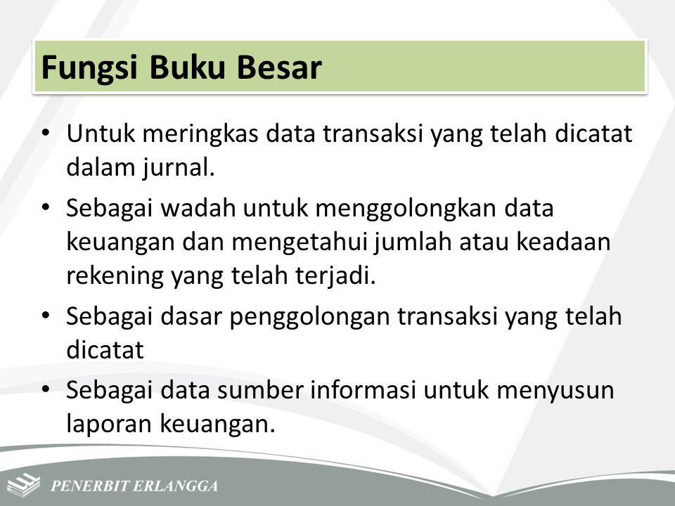 Fungsi Buku Besar Untuk meringkas data transaksi yang telah dicatat dalam jurnal.