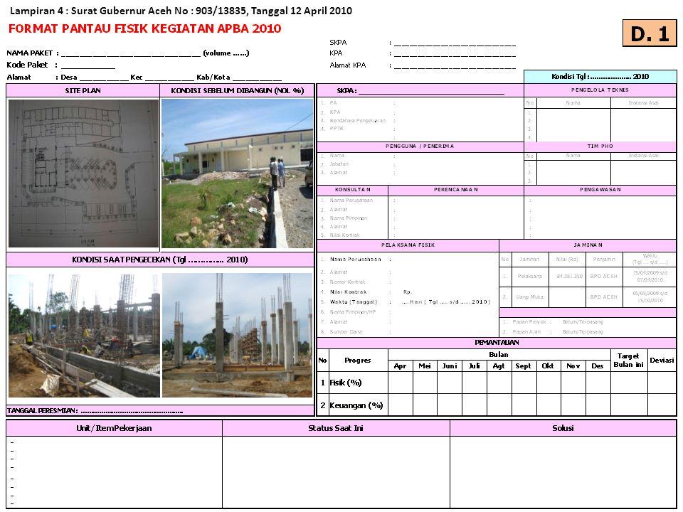 Lampiran 4 : Surat Gubernur Aceh No : 903/13835, Tanggal 12 April 2010