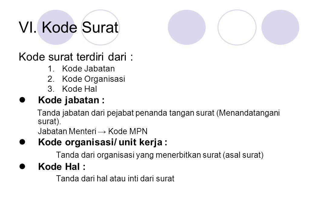 VI. Kode Surat Kode surat terdiri dari :