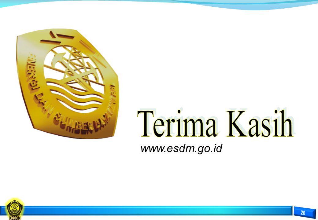 Terima Kasih www.esdm.go.id