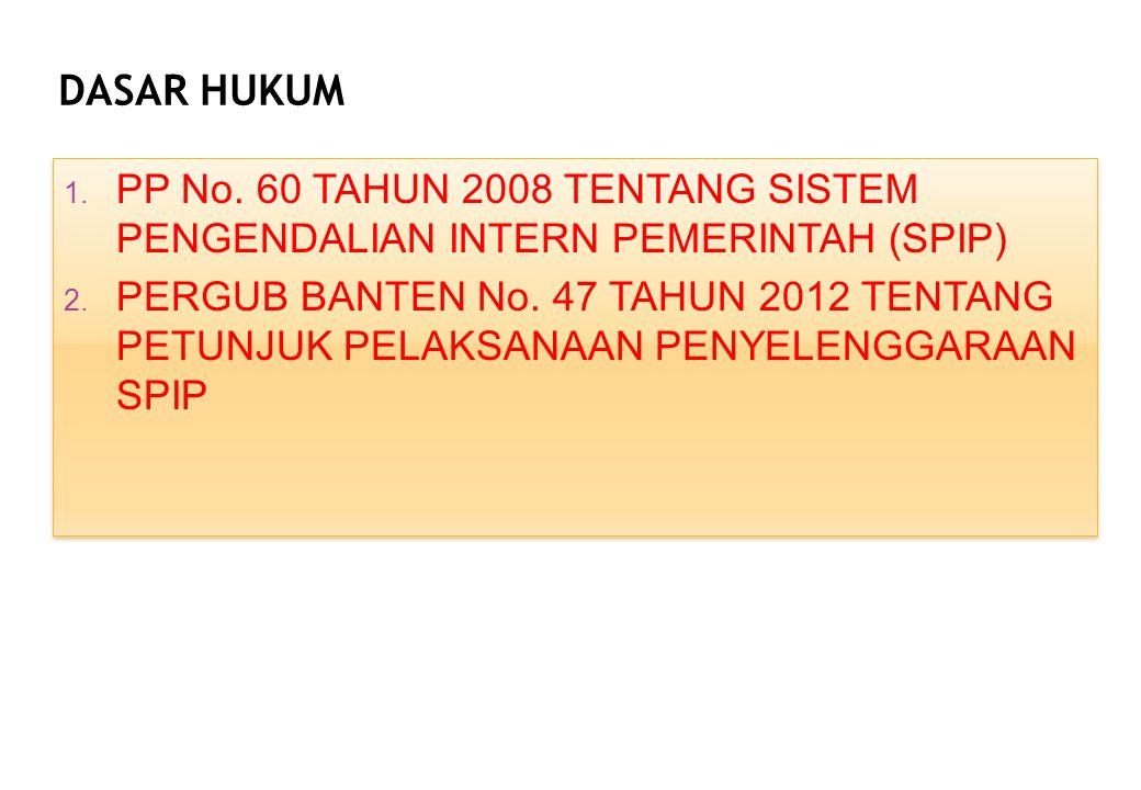 DASAR HUKUM PP No. 60 TAHUN 2008 TENTANG SISTEM PENGENDALIAN INTERN PEMERINTAH (SPIP)