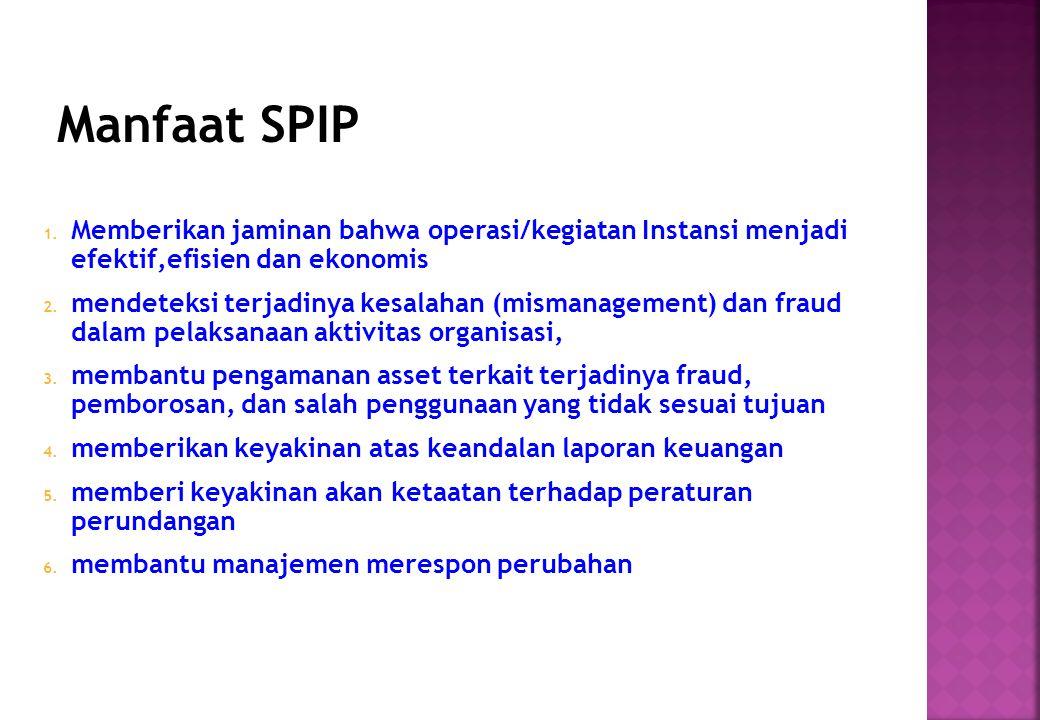 Manfaat SPIP Memberikan jaminan bahwa operasi/kegiatan Instansi menjadi efektif,efisien dan ekonomis.
