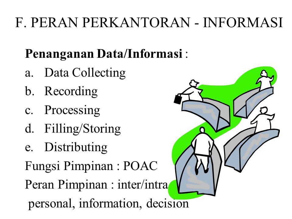 F. PERAN PERKANTORAN - INFORMASI