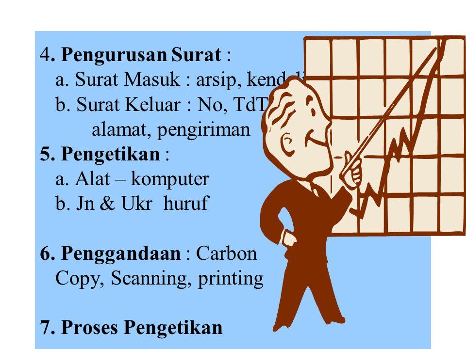 4. Pengurusan Surat : a. Surat Masuk : arsip, kendali b