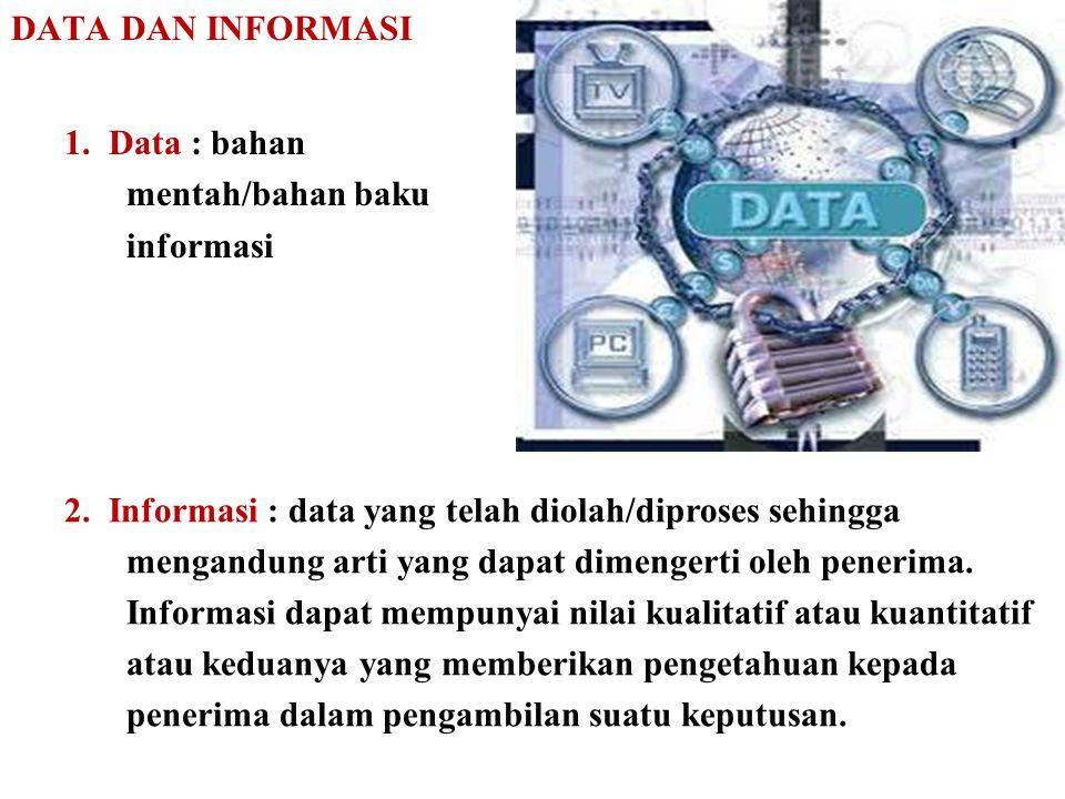 DATA DAN INFORMASI 1. Data : bahan mentah/bahan baku informasi.
