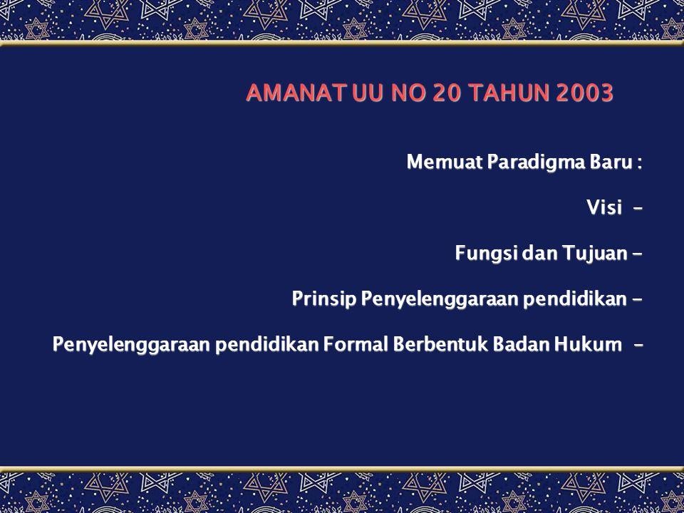 AMANAT UU NO 20 TAHUN 2003 Memuat Paradigma Baru : Visi –