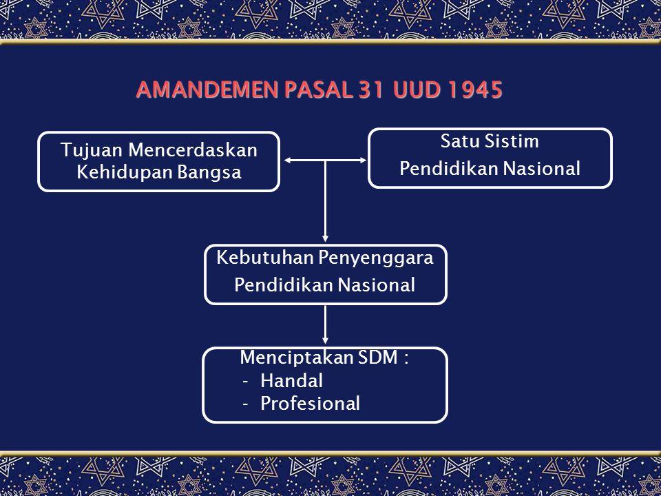 AMANDEMEN PASAL 31 UUD 1945 Satu Sistim
