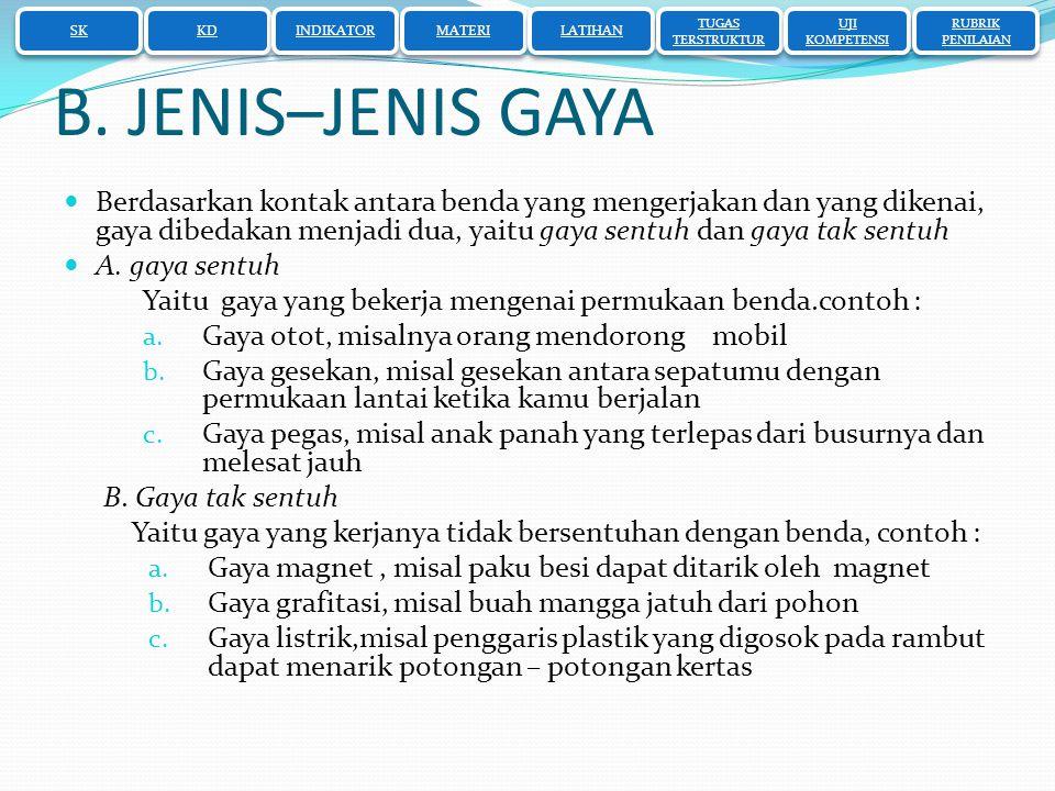B. JENIS–JENIS GAYA