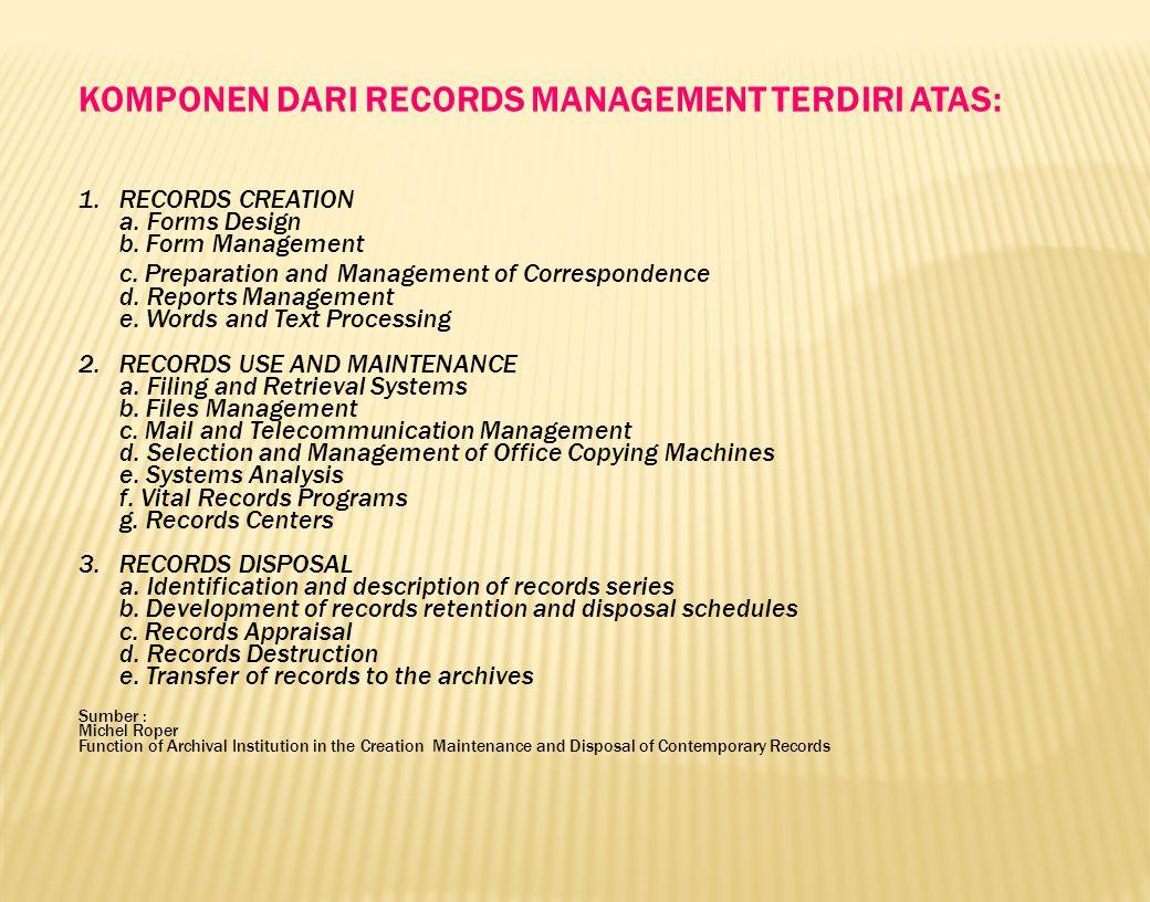 KOMPONEN DARI RECORDS MANAGEMENT TERDIRI ATAS: