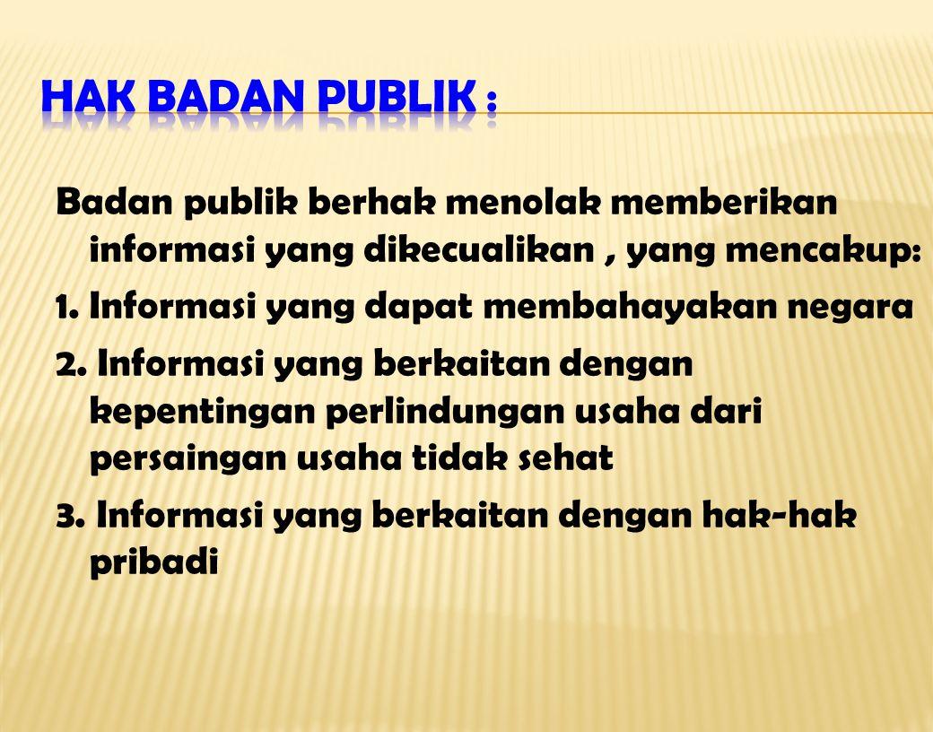 Hak Badan Publik :