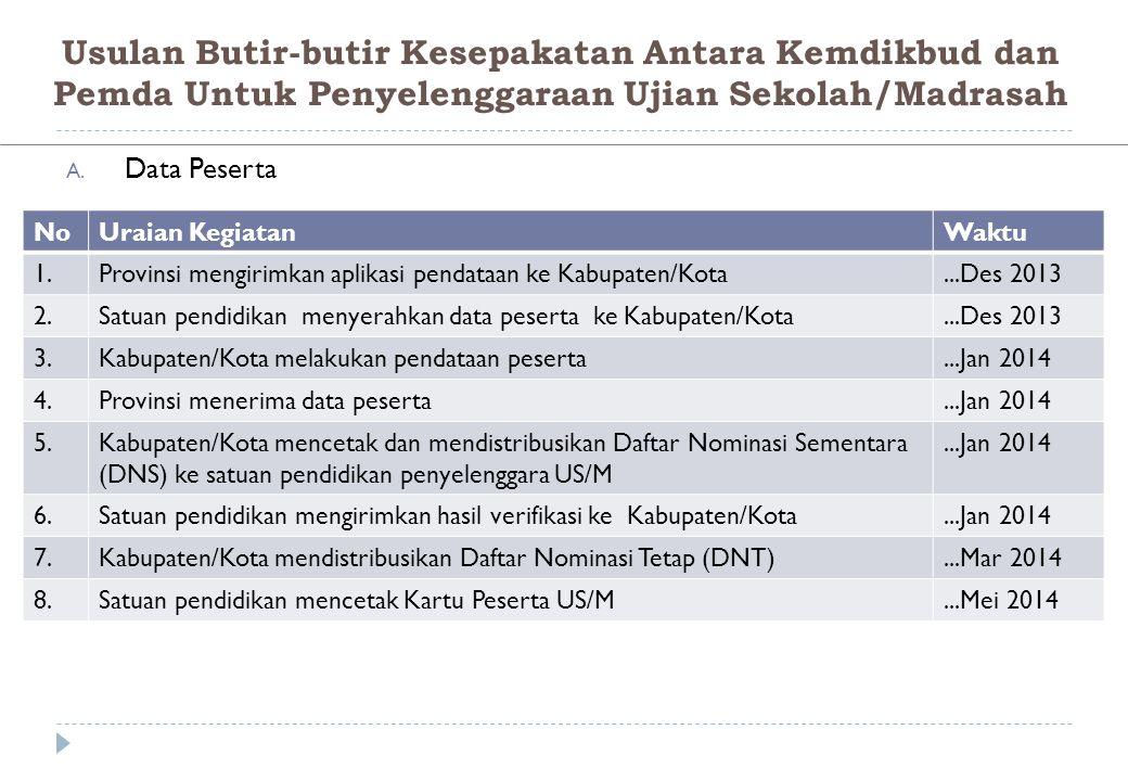 Usulan Butir-butir Kesepakatan Antara Kemdikbud dan Pemda Untuk Penyelenggaraan Ujian Sekolah/Madrasah