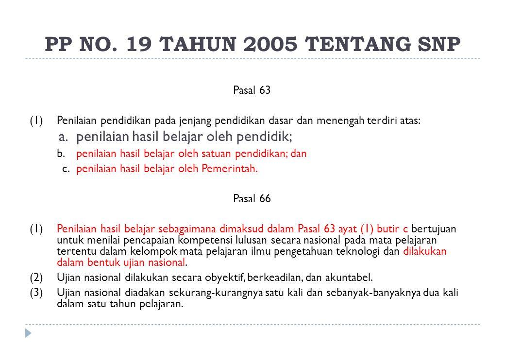 PP NO. 19 TAHUN 2005 TENTANG SNP Pasal 63