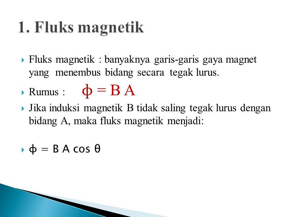 1. Fluks magnetik Fluks magnetik : banyaknya garis-garis gaya magnet yang menembus bidang secara tegak lurus.
