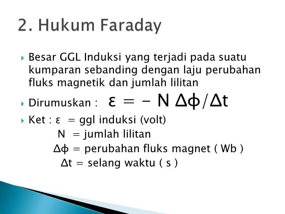2. Hukum Faraday Besar GGL Induksi yang terjadi pada suatu kumparan sebanding dengan laju perubahan fluks magnetik dan jumlah lilitan.