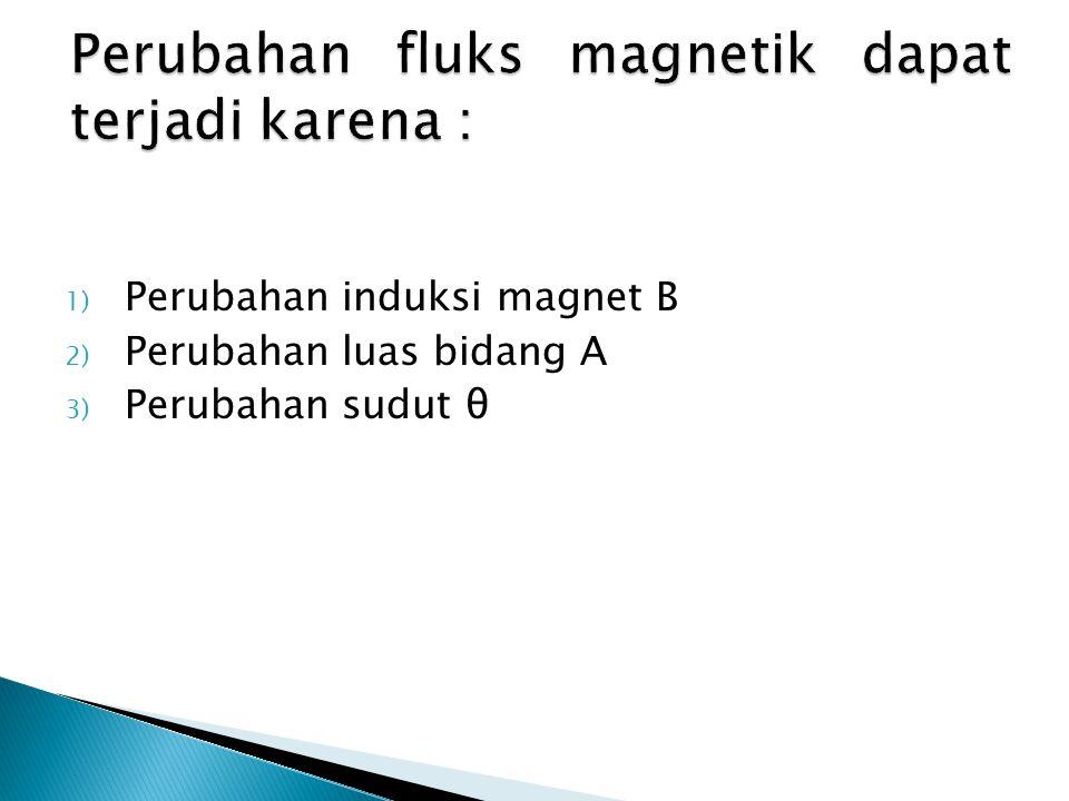 Perubahan fluks magnetik dapat terjadi karena :