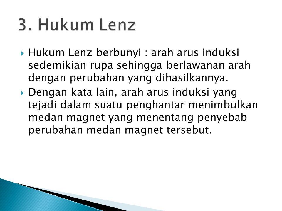 3. Hukum Lenz Hukum Lenz berbunyi : arah arus induksi sedemikian rupa sehingga berlawanan arah dengan perubahan yang dihasilkannya.