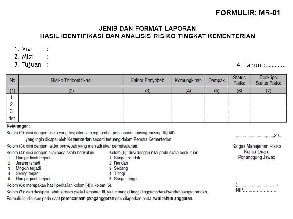 FORMULIR: MR-01 JENIS DAN FORMAT LAPORAN