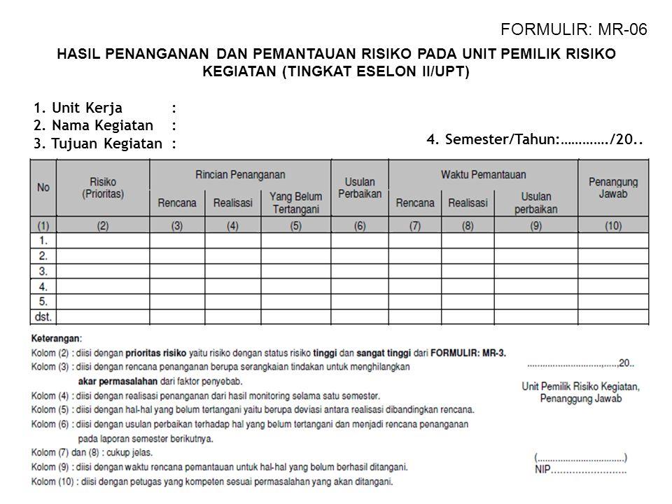 FORMULIR: MR-06 HASIL PENANGANAN DAN PEMANTAUAN RISIKO PADA UNIT PEMILIK RISIKO KEGIATAN (TINGKAT ESELON II/UPT)