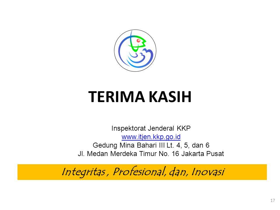 Integritas , Profesional, dan, Inovasi