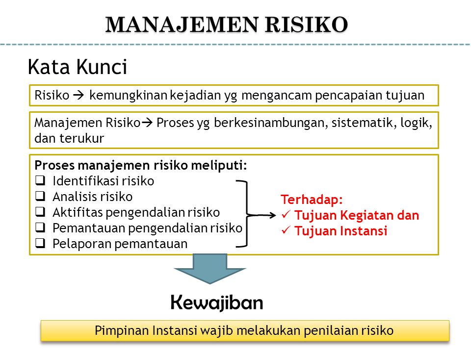 Pimpinan Instansi wajib melakukan penilaian risiko