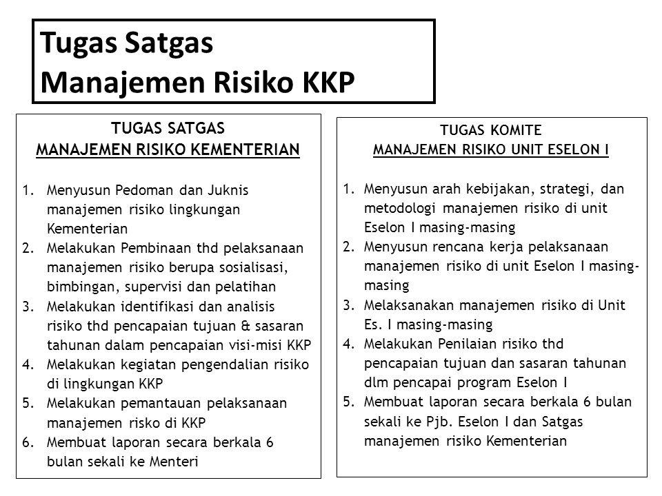 Tugas Satgas Manajemen Risiko KKP