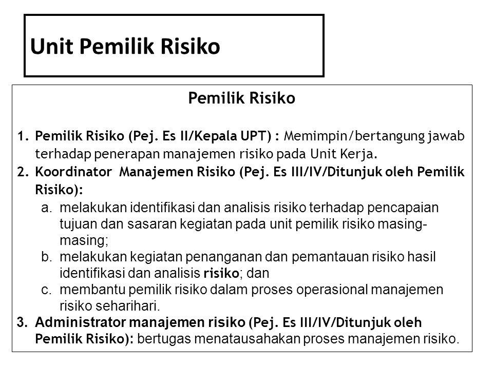 Unit Pemilik Risiko Pemilik Risiko