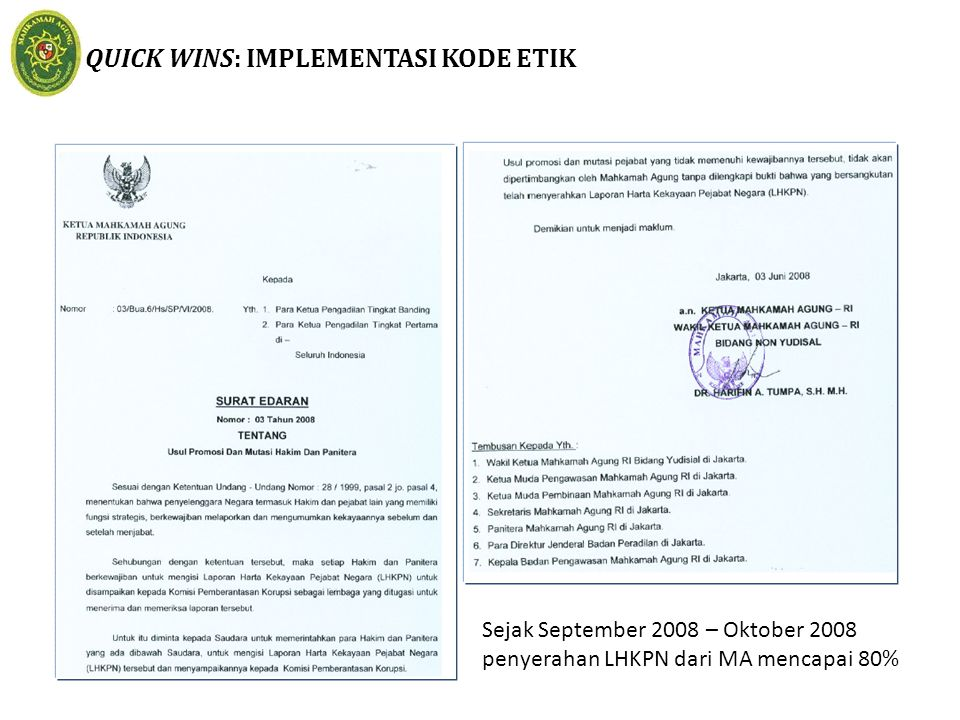 QUICK WINS: IMPLEMENTASI KODE ETIK