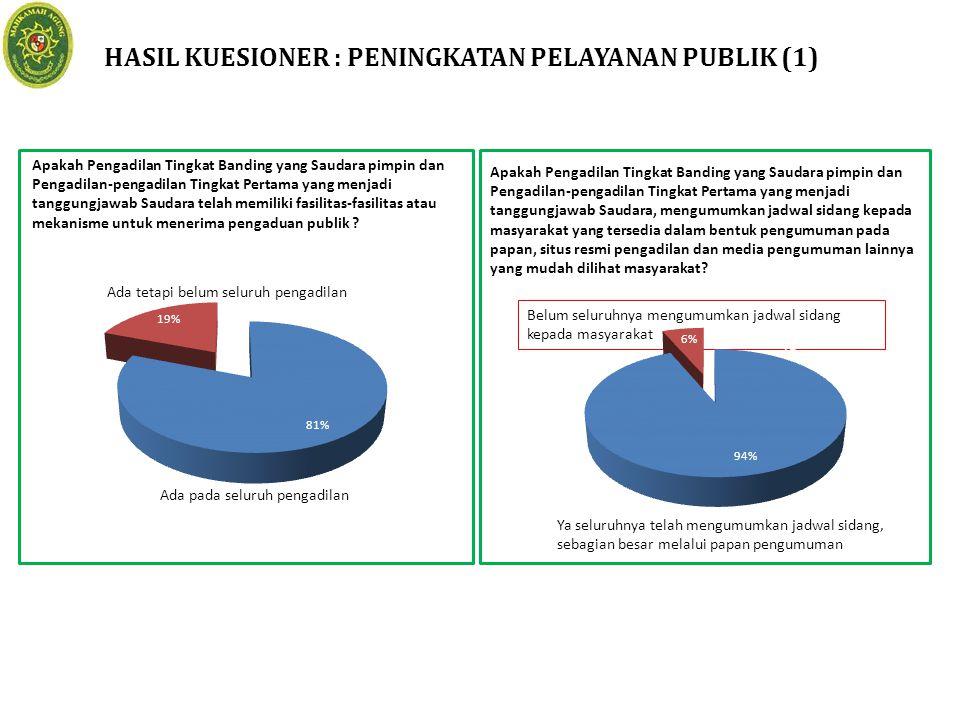 HASIL KUESIONER : PENINGKATAN PELAYANAN PUBLIK (1)