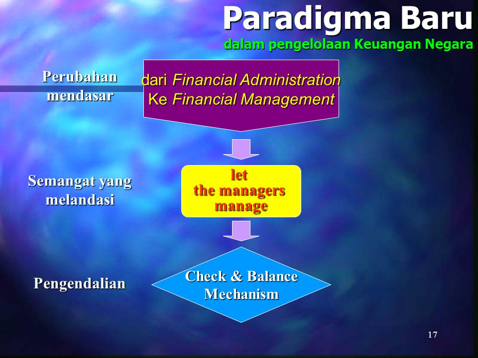 Paradigma Baru dalam pengelolaan Keuangan Negara