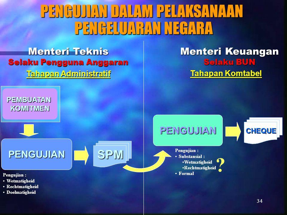 Selaku Pengguna Anggaran Tahapan Administratif