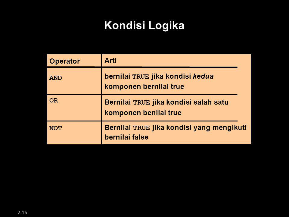 Kondisi Logika Operator AND OR NOT Arti