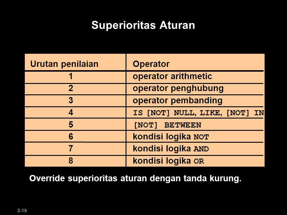 Superioritas Aturan Urutan penilaian Operator 1 operator arithmetic