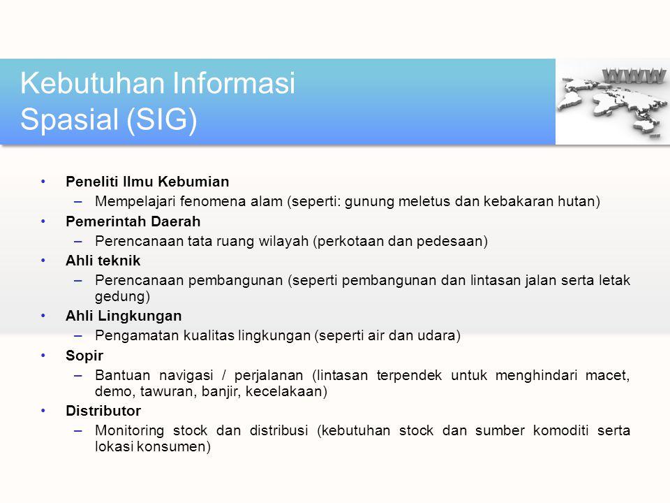 Kebutuhan Informasi Spasial (SIG)