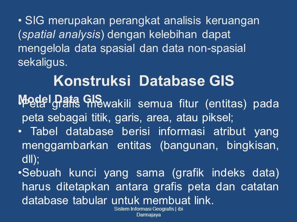 Konstruksi Database GIS