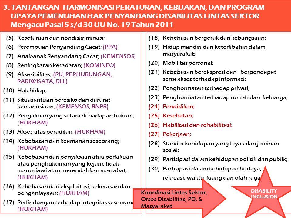 3. TANTANGAN HARMONISASI PERATURAN, KEBIJAKAN, DAN PROGRAM UPAYA PEMENUHAN HAK PENYANDANG DISABILITAS LINTAS SEKTOR Mengacu Pasal 5 s/d 30 UU No. 19 Tahun 2011