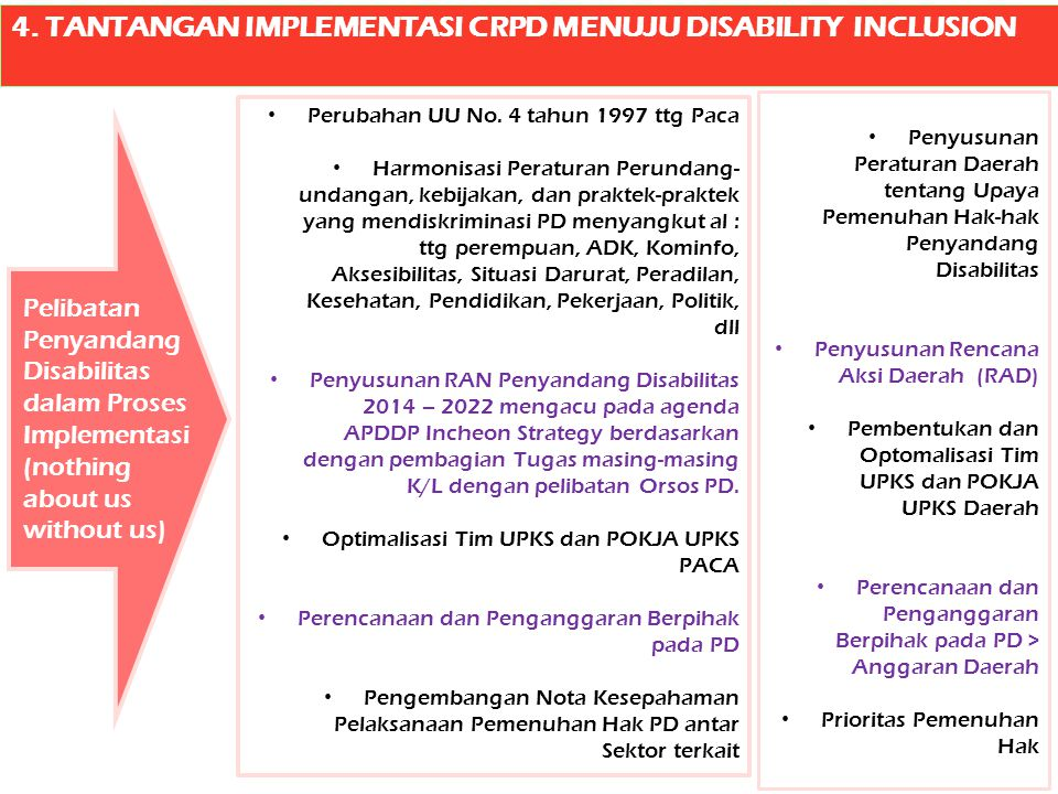 4. TANTANGAN IMPLEMENTASI CRPD MENUJU DISABILITY INCLUSION
