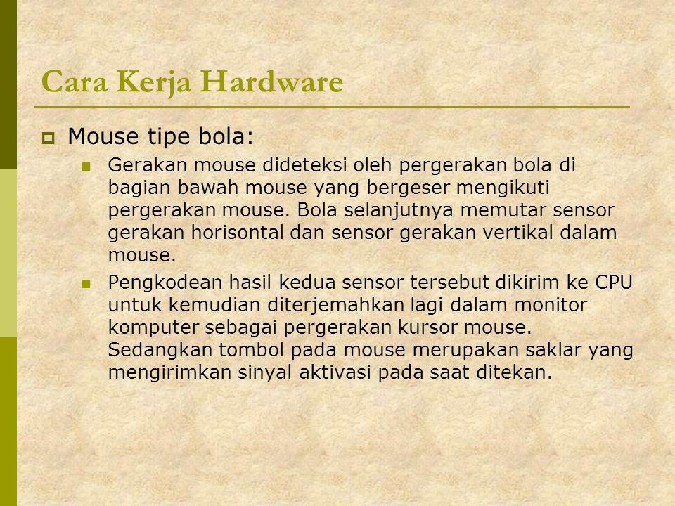 Cara Kerja Hardware Mouse tipe bola: