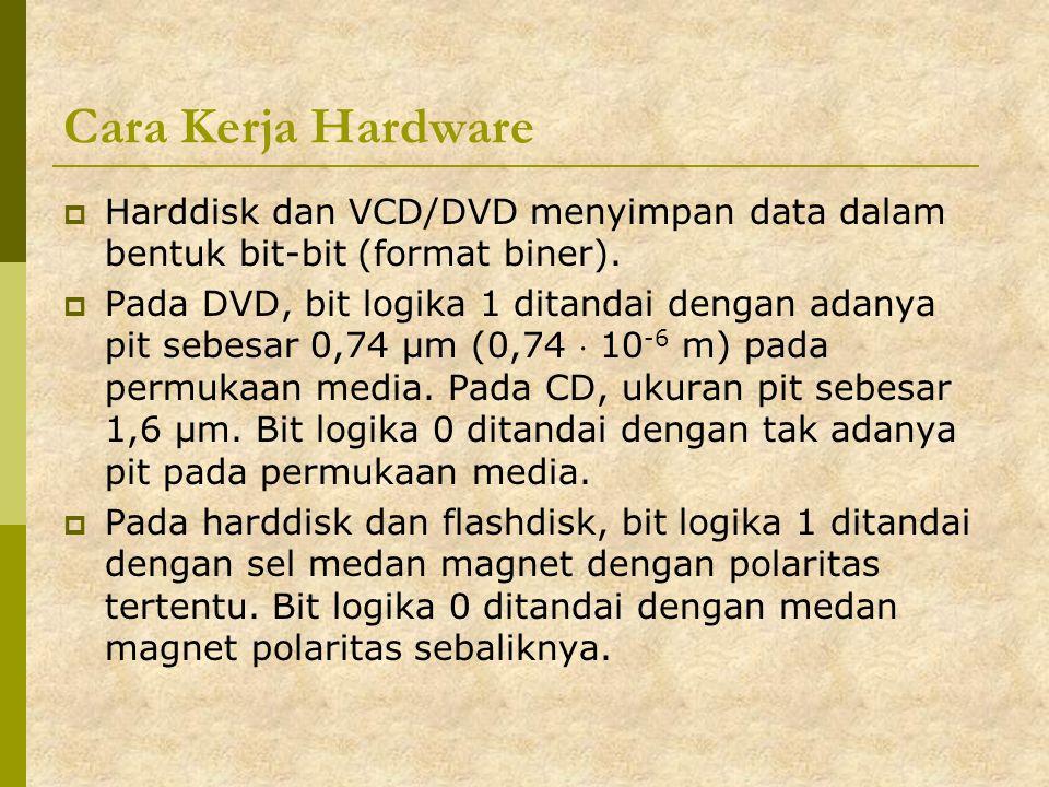 Cara Kerja Hardware Harddisk dan VCD/DVD menyimpan data dalam bentuk bit-bit (format biner).