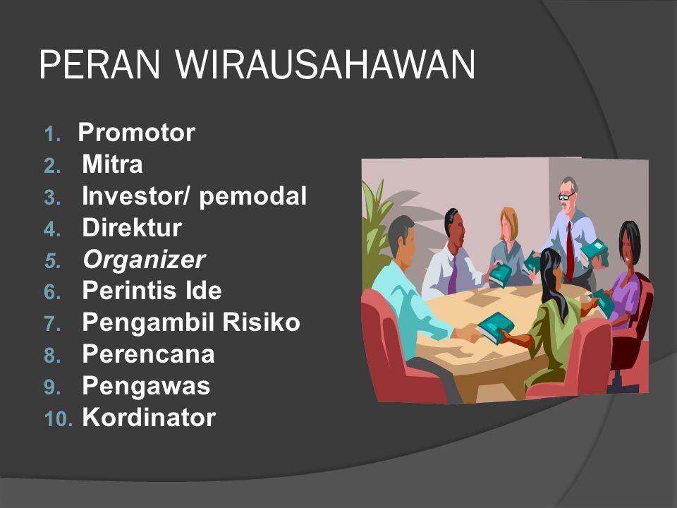 PERAN WIRAUSAHAWAN Promotor Mitra Investor/ pemodal Direktur Organizer