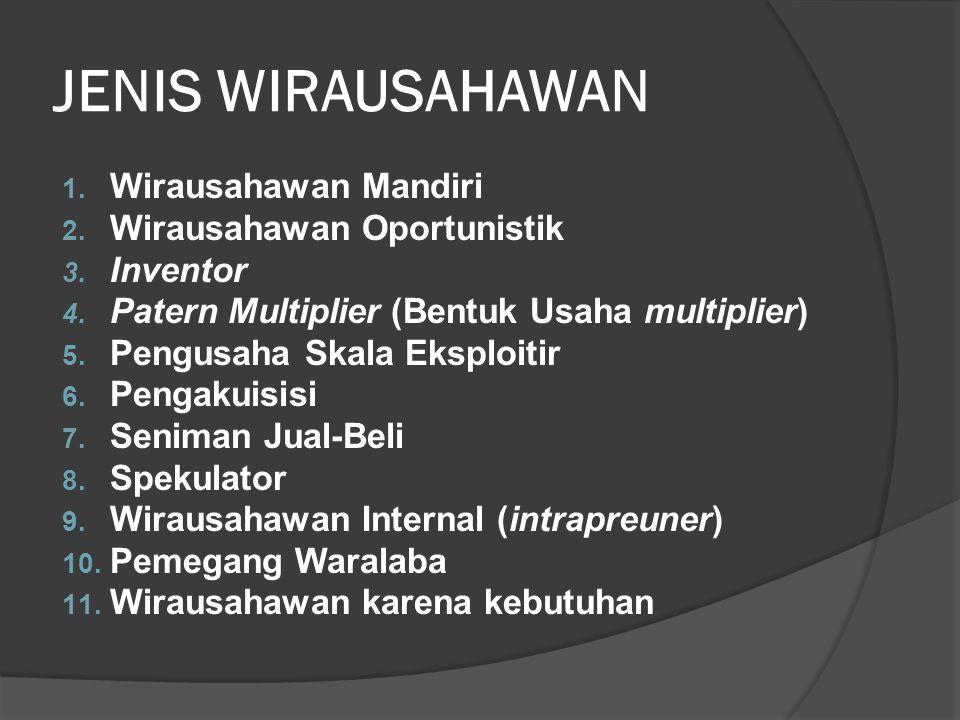 JENIS WIRAUSAHAWAN Wirausahawan Mandiri Wirausahawan Oportunistik