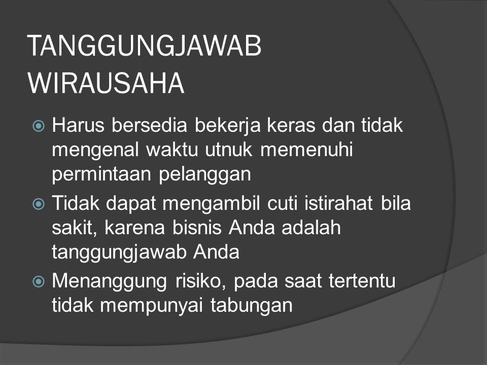 TANGGUNGJAWAB WIRAUSAHA